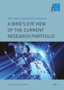NWO funded cybersecurity research: a bird's eye view of the current research portfolio